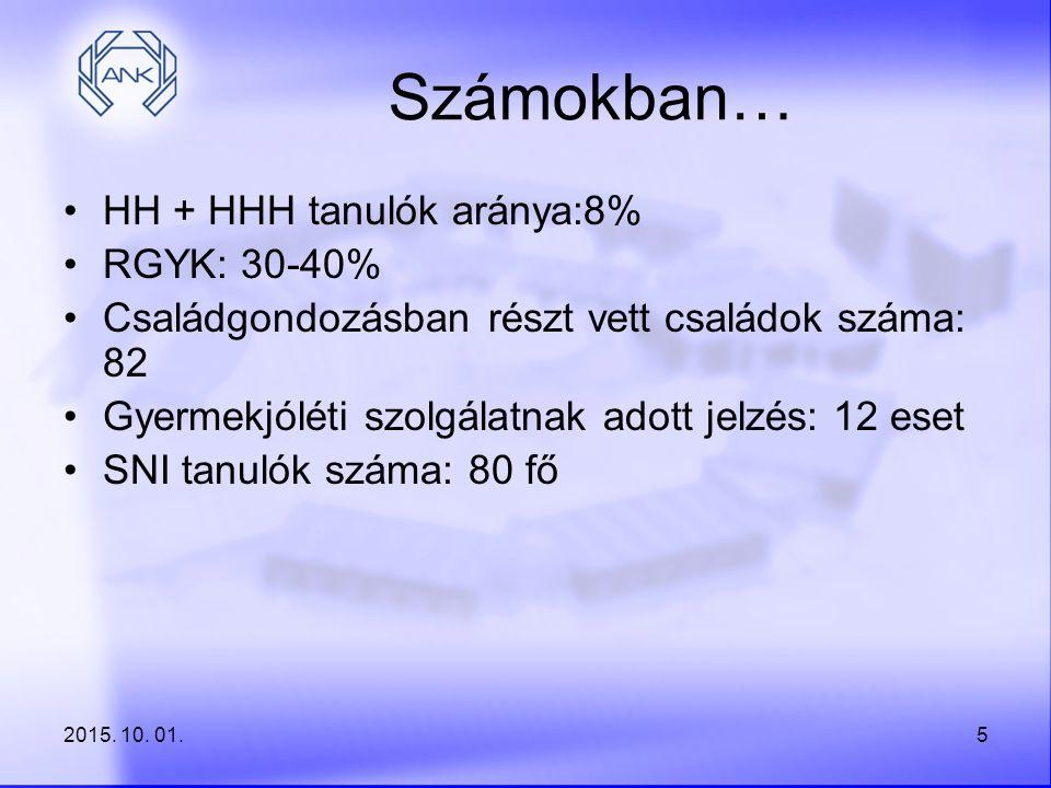 Számokban… HH + HHH tanulók aránya:8% RGYK: 30-40%