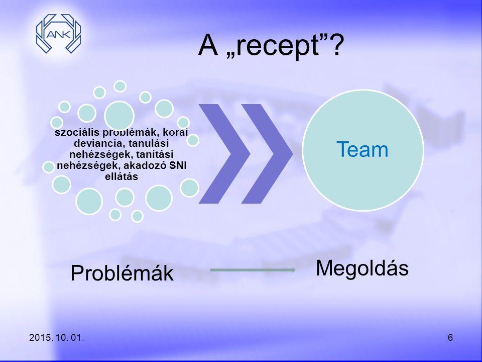 """A """"recept Team Megoldás Problémák"""