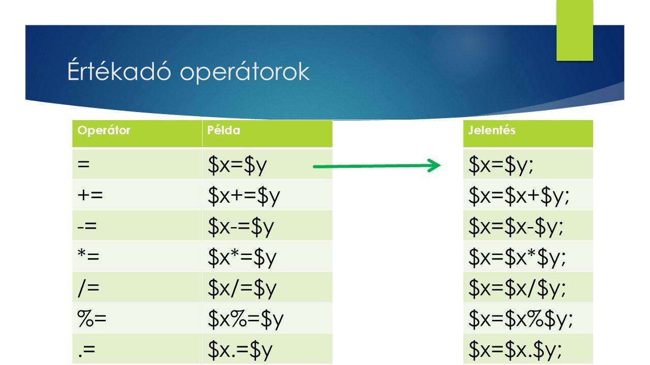 Értékadó operátorok = $x=$y $x=$y; += $x+=$y $x=$x+$y; -= $x-=$y