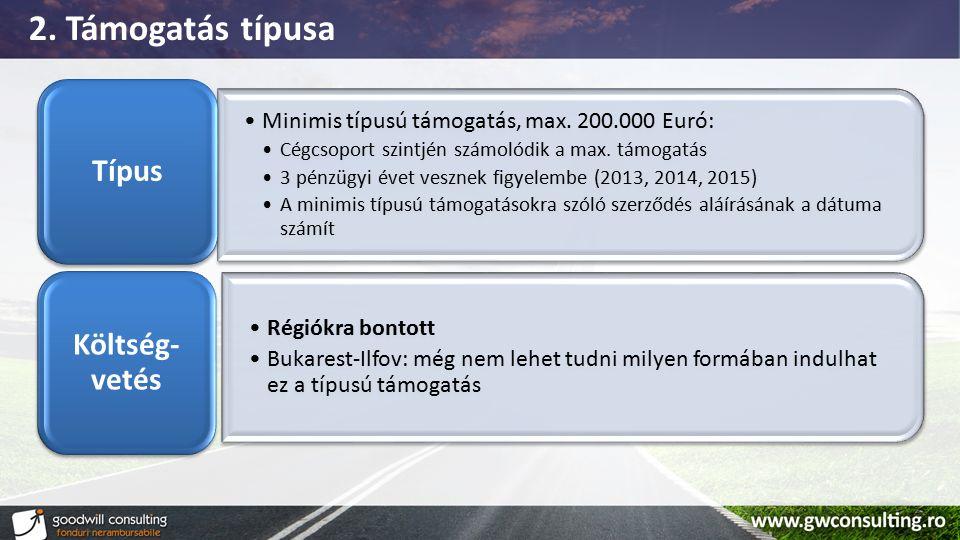 2. Támogatás típusa Költség-vetés Típus