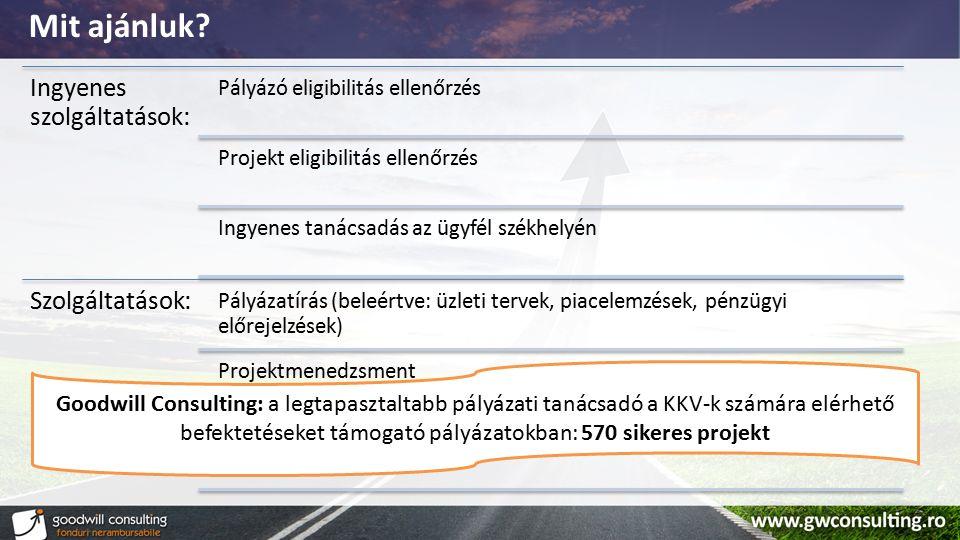 Mit ajánluk Ingyenes szolgáltatások: Pályázó eligibilitás ellenőrzés. Projekt eligibilitás ellenőrzés.
