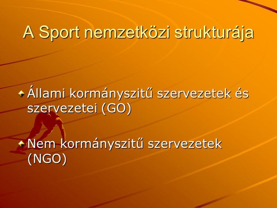 A Sport nemzetközi strukturája