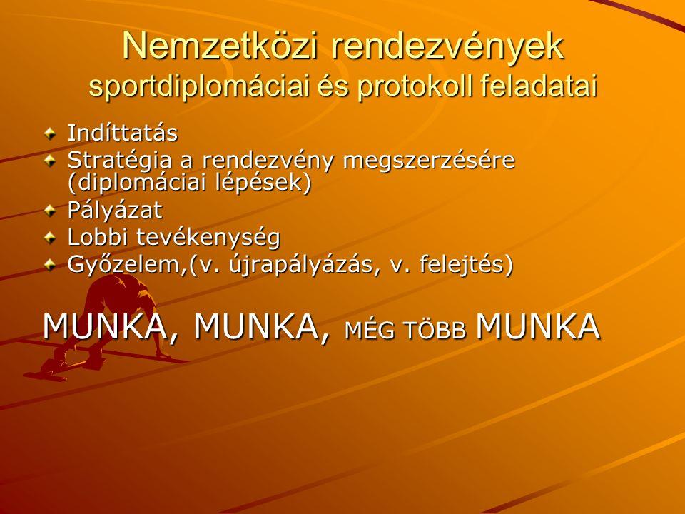 Nemzetközi rendezvények sportdiplomáciai és protokoll feladatai