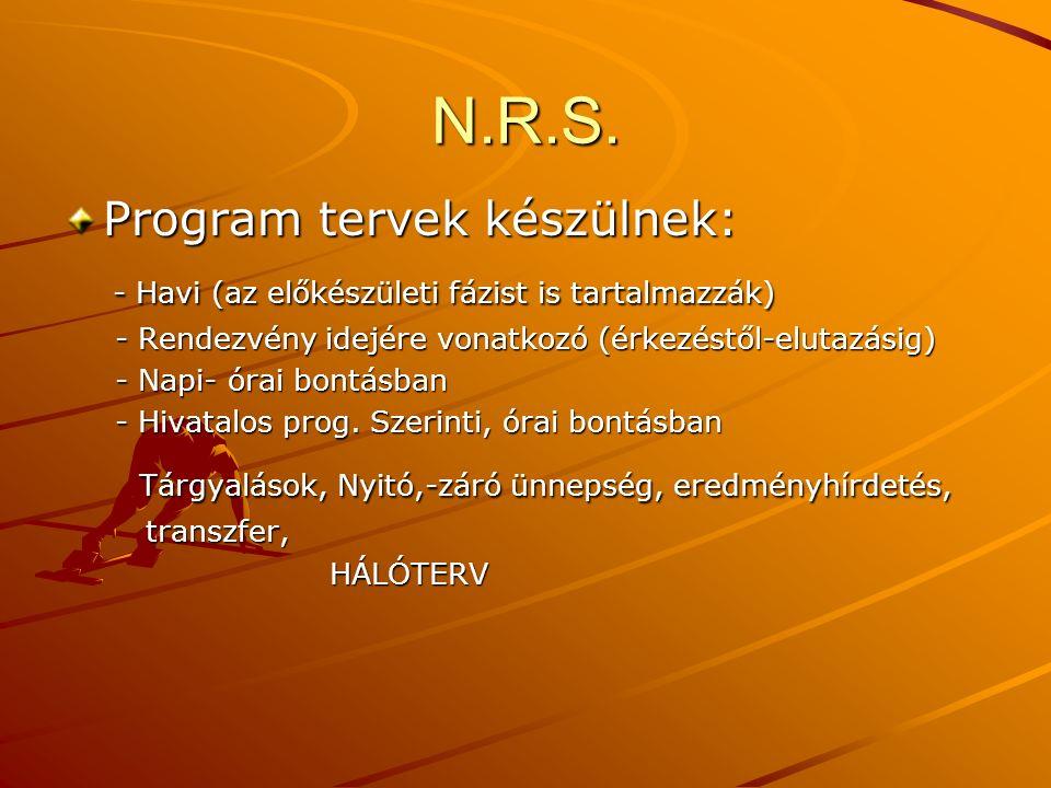 N.R.S. Program tervek készülnek: