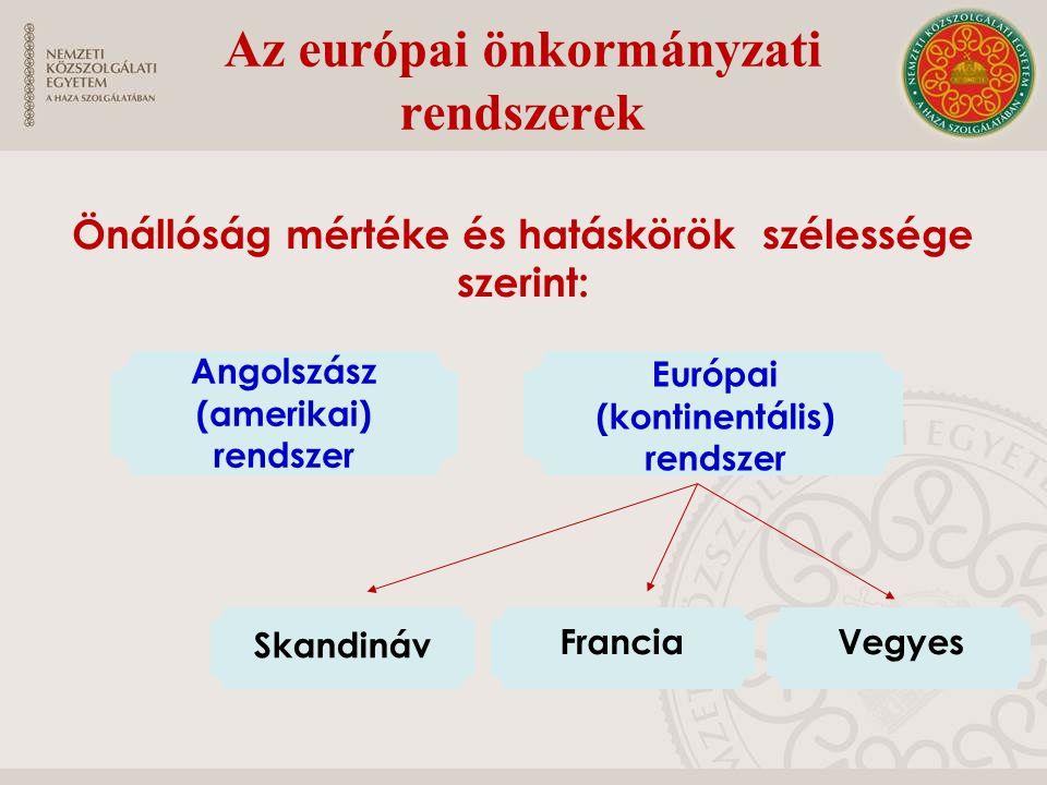 Az európai önkormányzati rendszerek