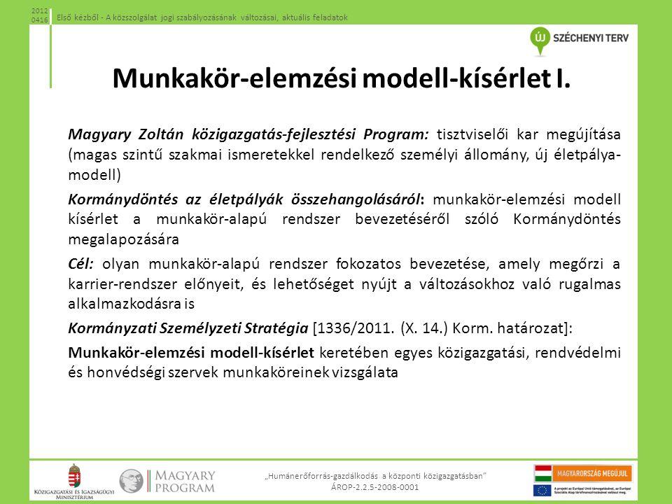 Munkakör-elemzési modell-kísérlet I.