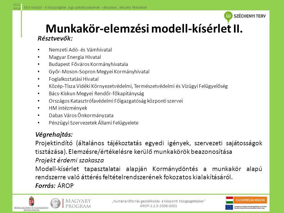 Munkakör-elemzési modell-kísérlet II.