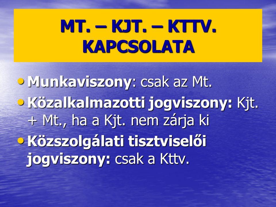 MT. – KJT. – KTTV. KAPCSOLATA