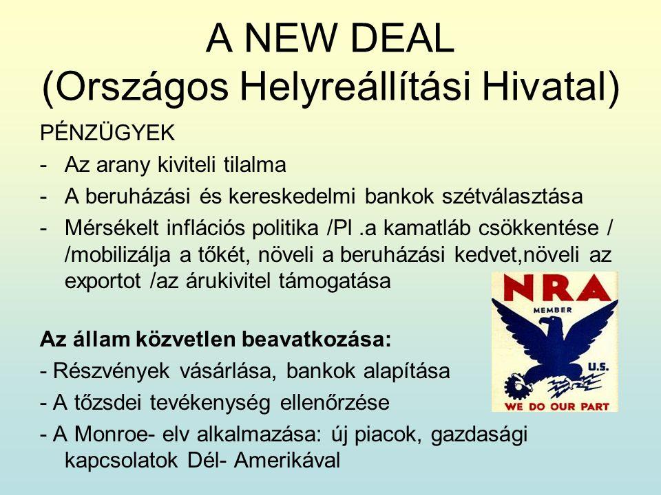 A NEW DEAL (Országos Helyreállítási Hivatal)