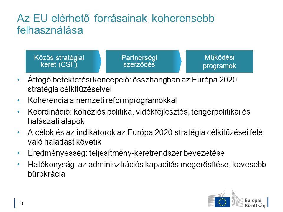 Az EU elérhető forrásainak koherensebb felhasználása