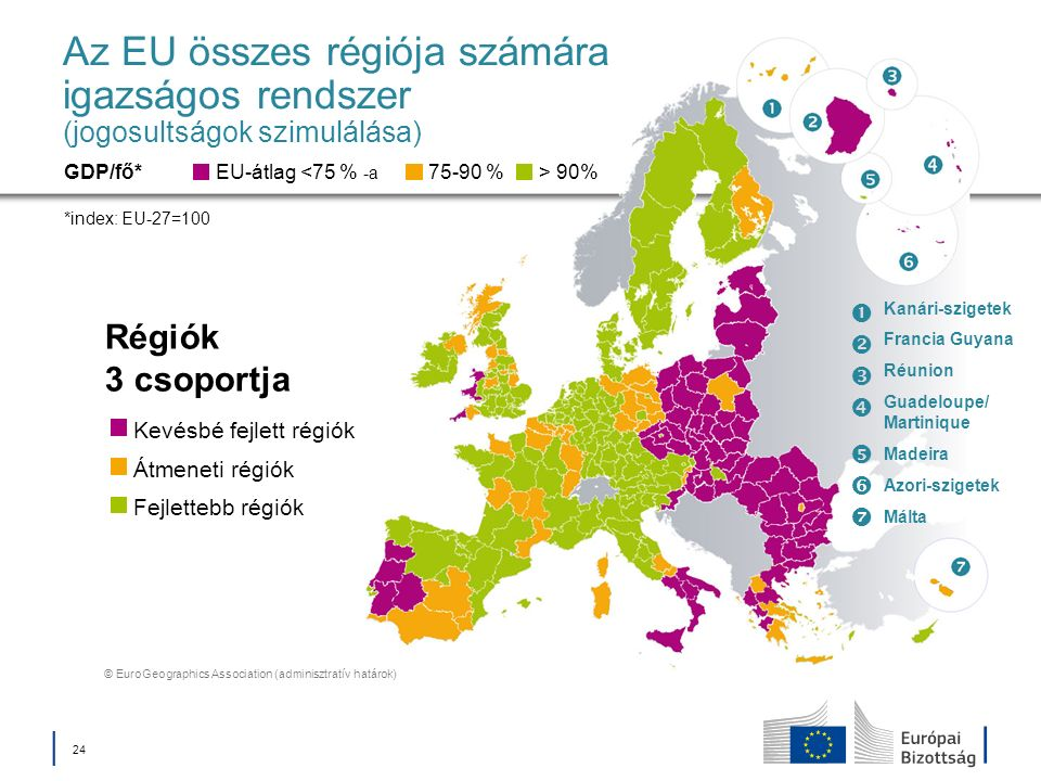 Az EU összes régiója számára igazságos rendszer (jogosultságok szimulálása)