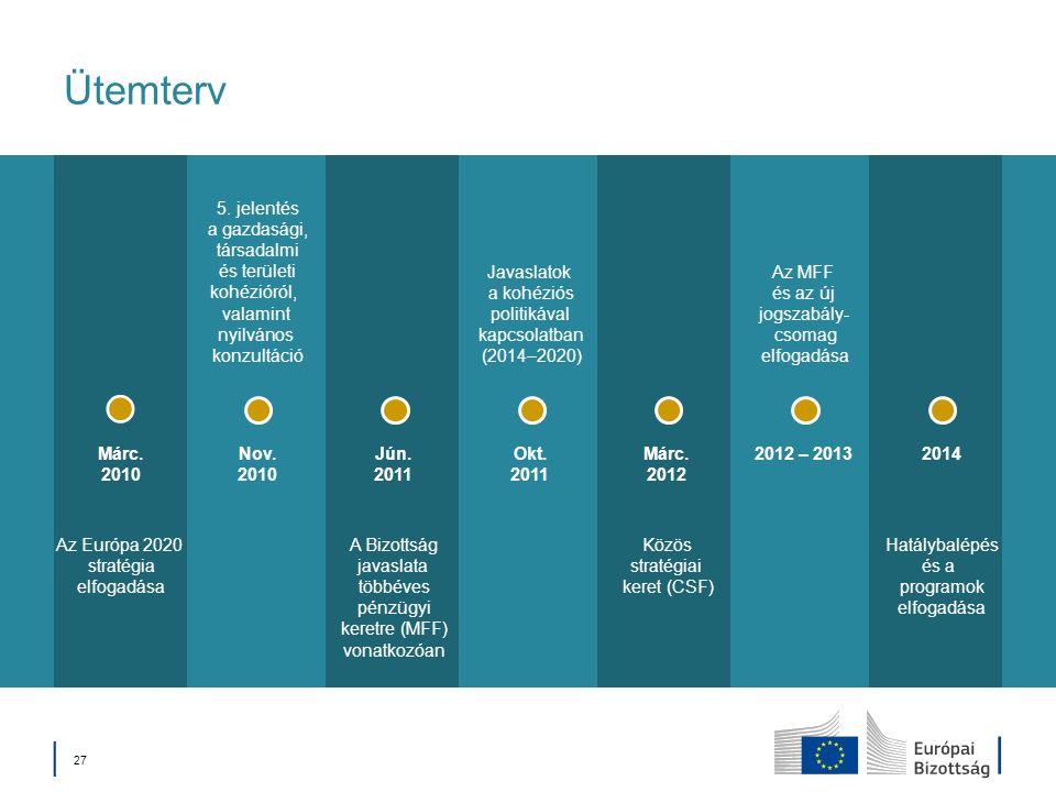 Ütemterv 5. jelentés a gazdasági, társadalmi és területi
