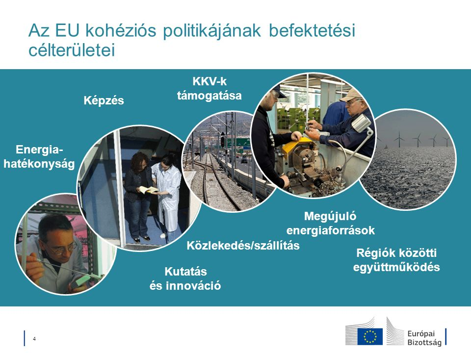 Az EU kohéziós politikájának befektetési célterületei