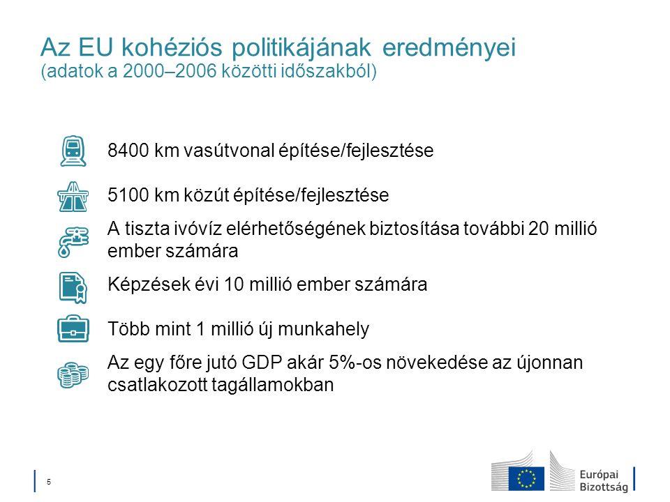 Az EU kohéziós politikájának eredményei (adatok a 2000–2006 közötti időszakból)