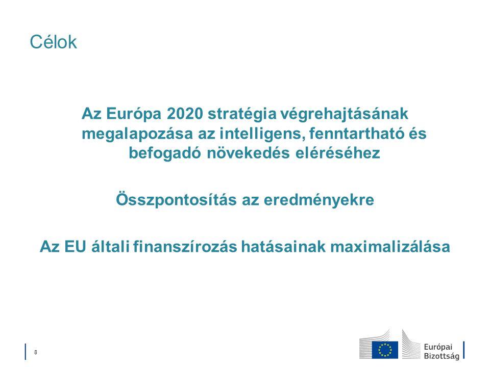 Célok Az Európa 2020 stratégia végrehajtásának megalapozása az intelligens, fenntartható és befogadó növekedés eléréséhez.