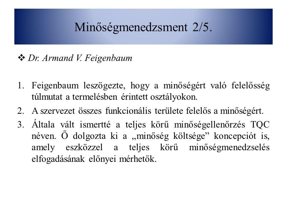 Minőségmenedzsment 2/5. Dr. Armand V. Feigenbaum
