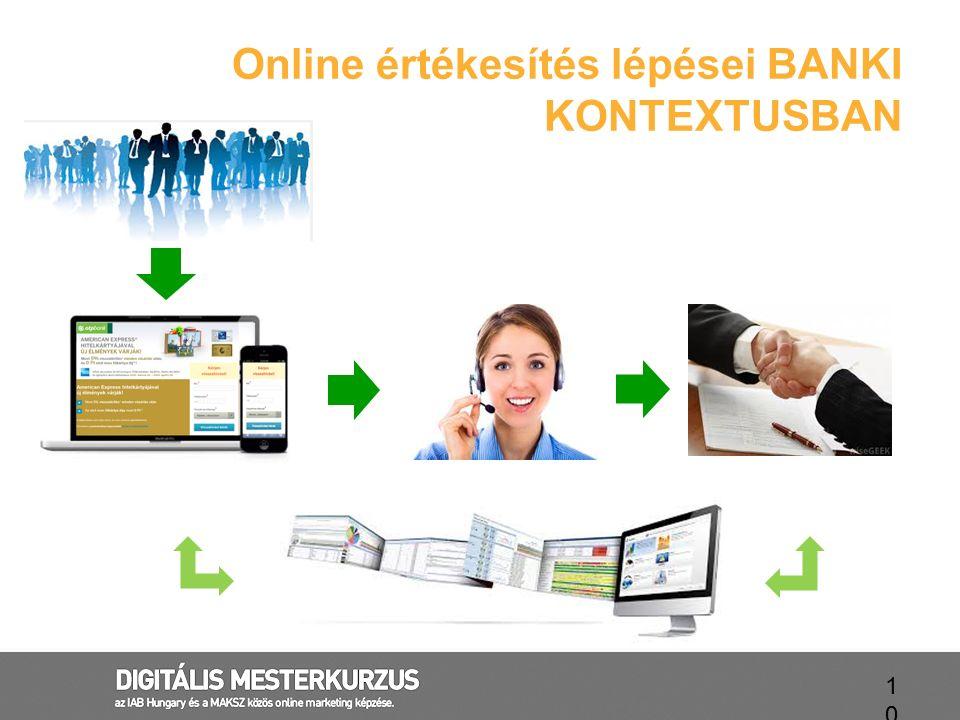 Online értékesítés lépései BANKI KONTEXTUSBAN