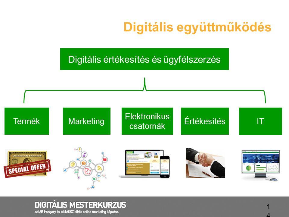 Digitális együttműködés