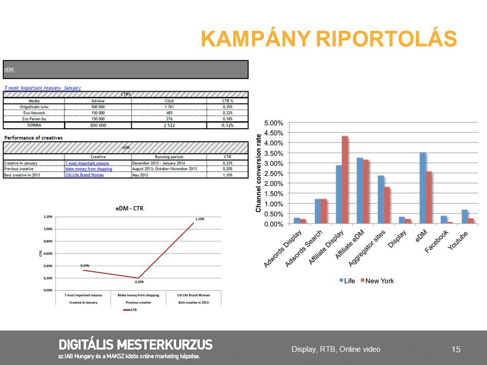 Display, RTB, Online video