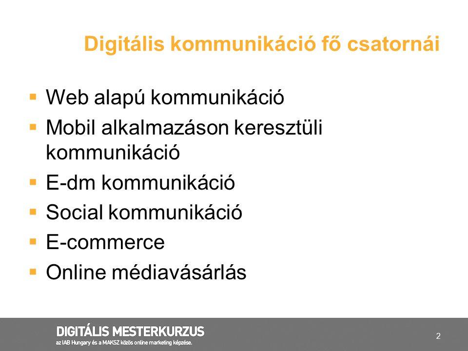 Digitális kommunikáció fő csatornái