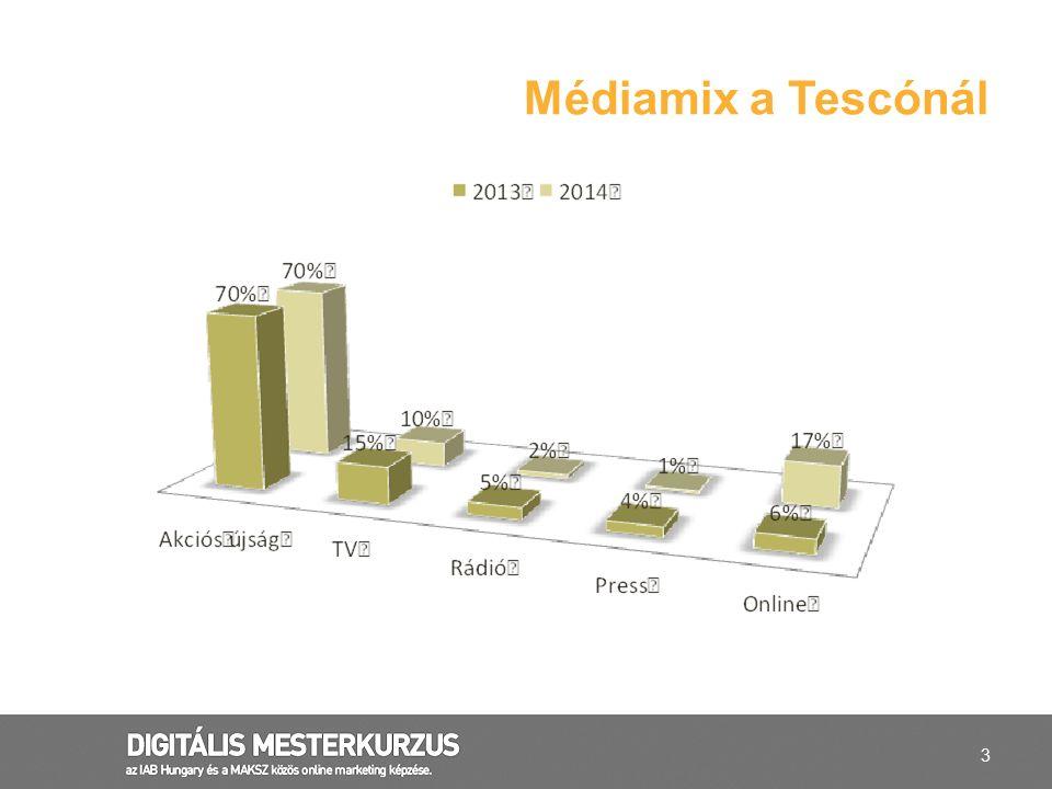 Médiamix a Tescónál