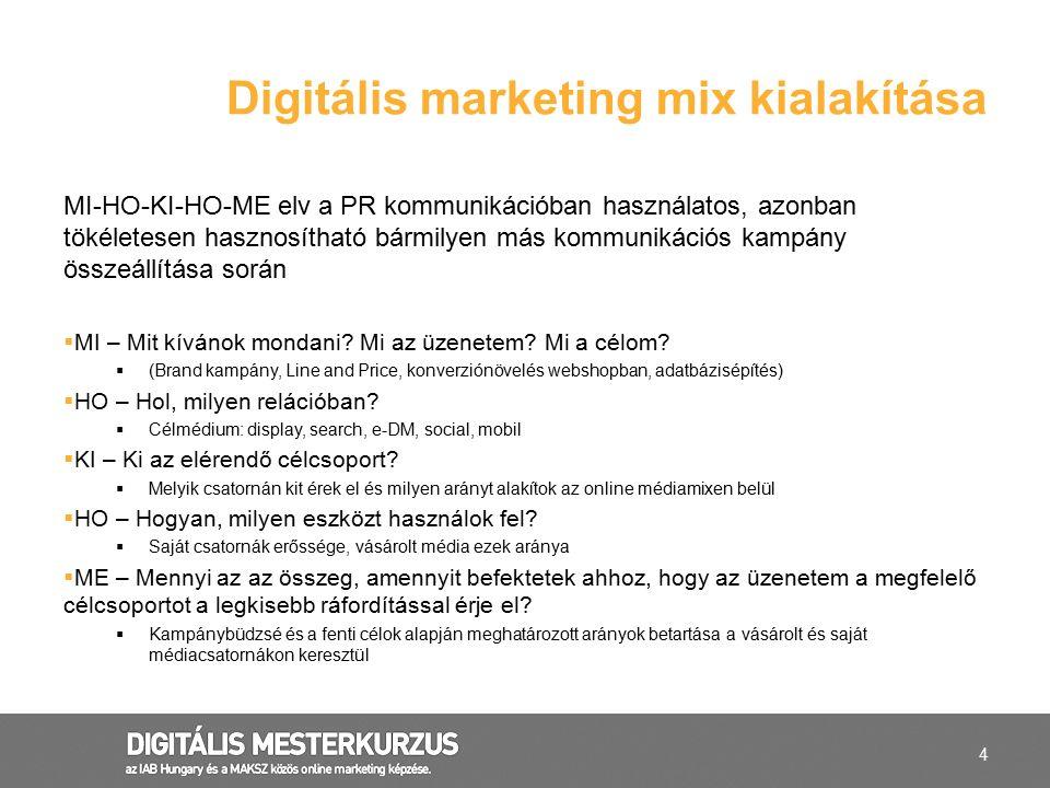 Digitális marketing mix kialakítása