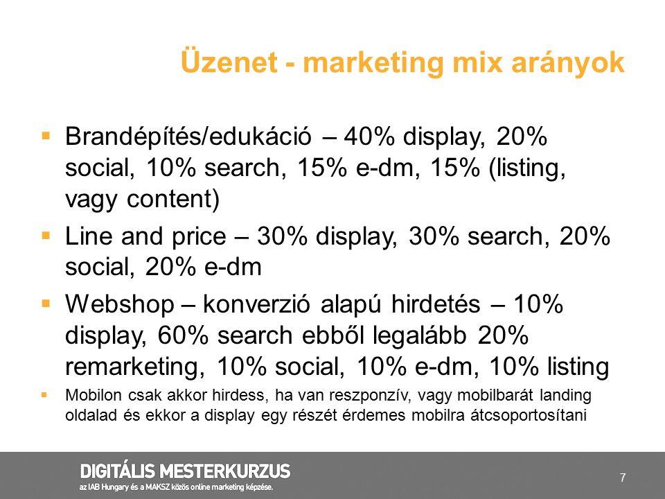 Üzenet - marketing mix arányok