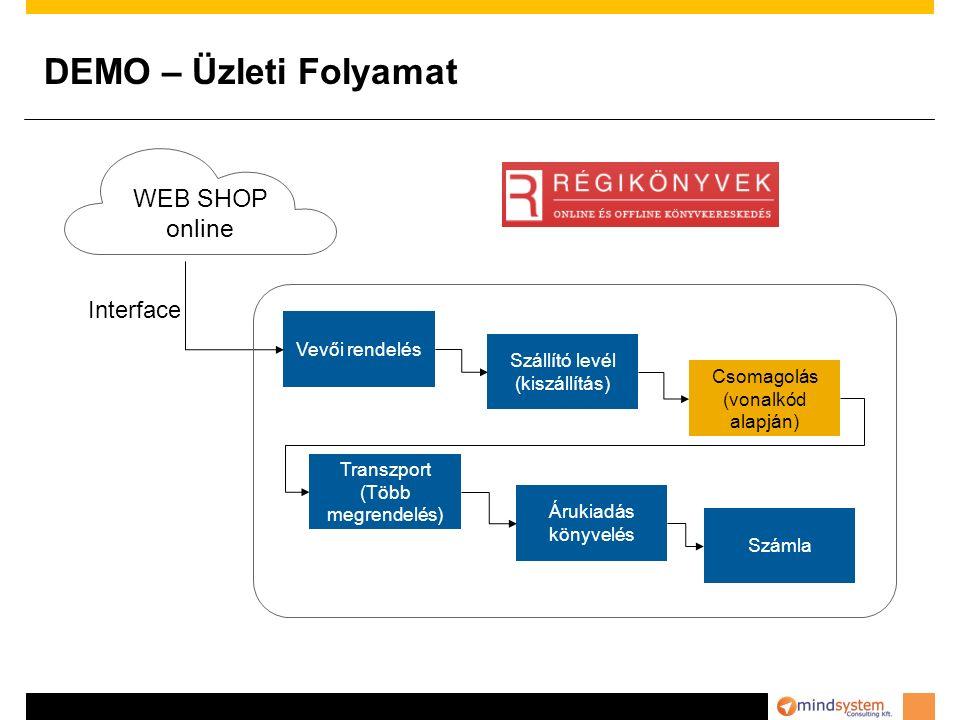 DEMO – Üzleti Folyamat WEB SHOP online Interface Vevői rendelés