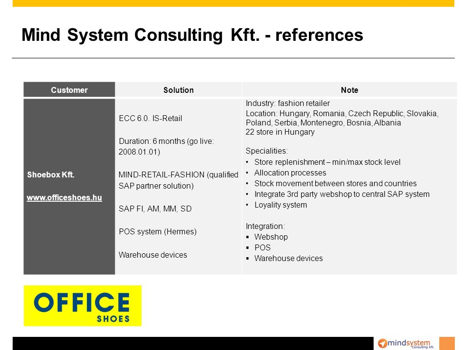 Mind System Consulting Kft. - references