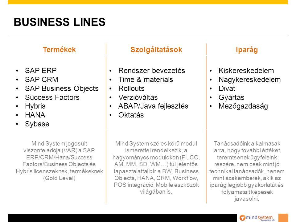 BUSINESS LINES Termékek Szolgáltatások Iparág SAP ERP SAP CRM
