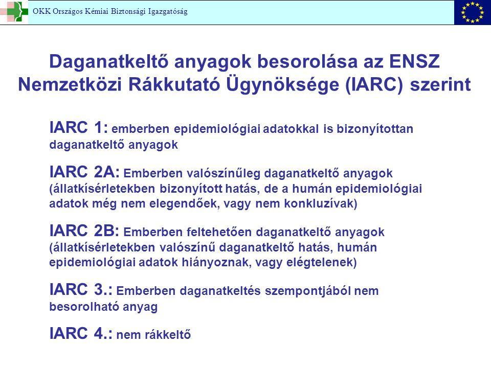 OKK Országos Kémiai Biztonsági Igazgatóság