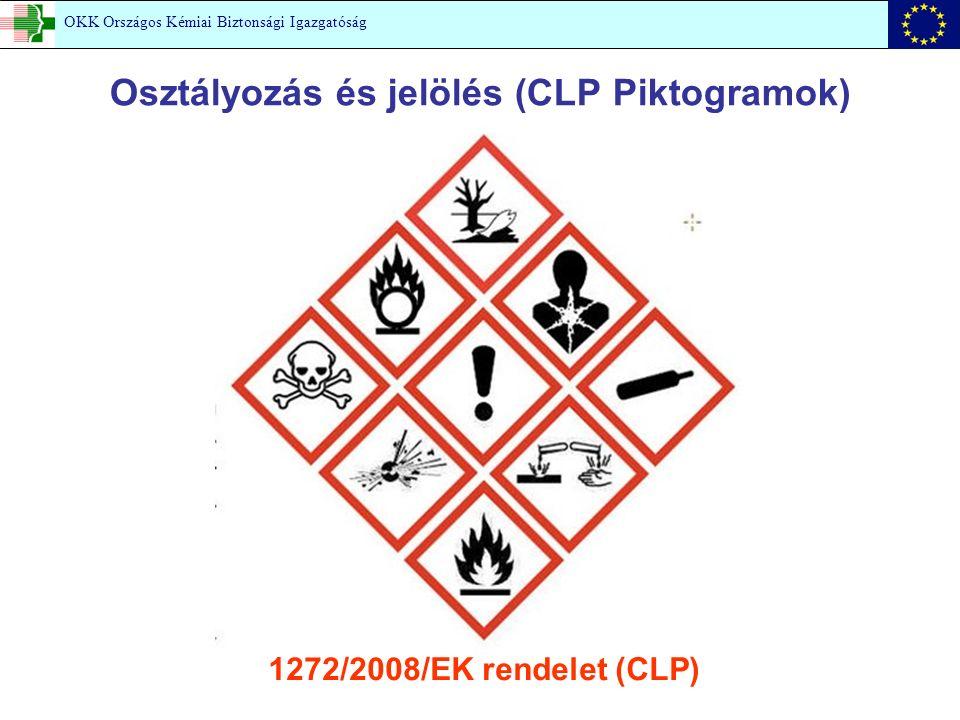 Osztályozás és jelölés (CLP Piktogramok)