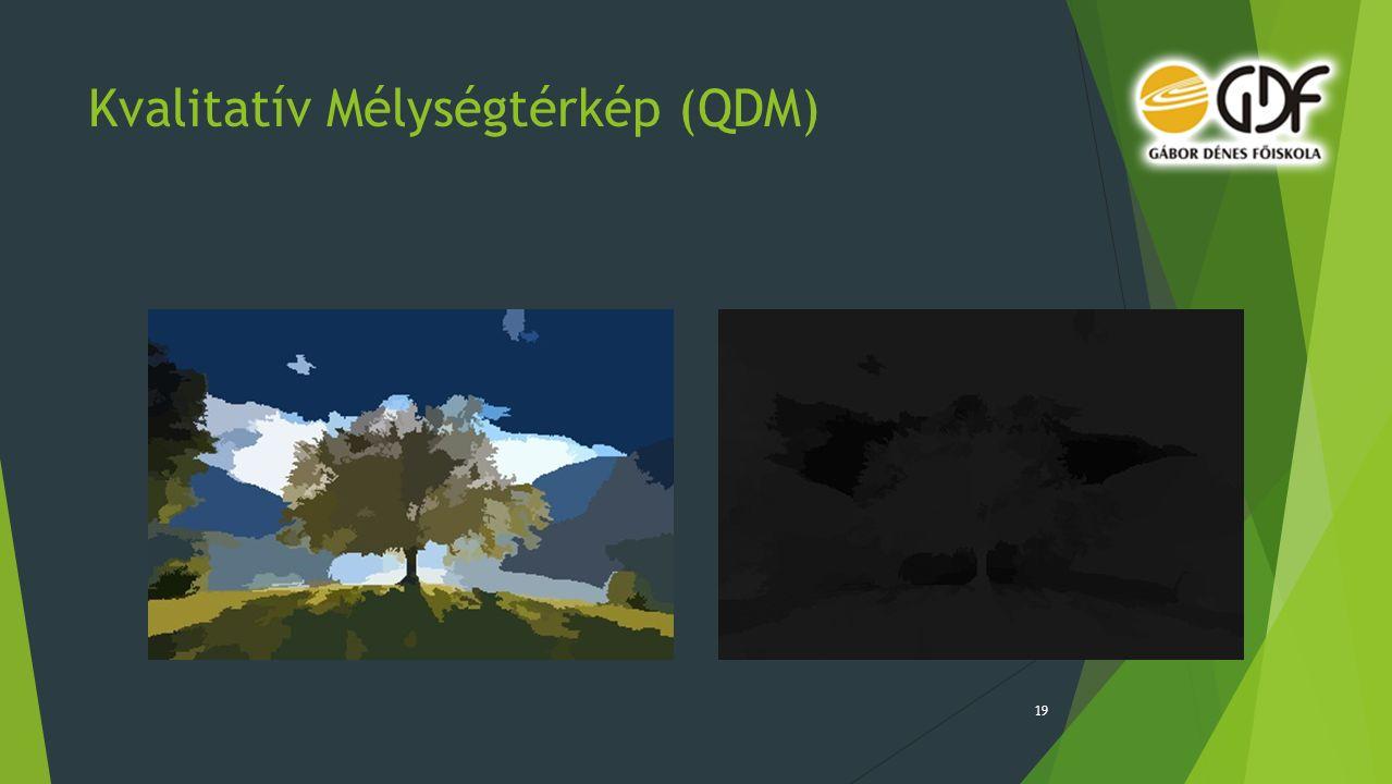 Kvalitatív Mélységtérkép (QDM)