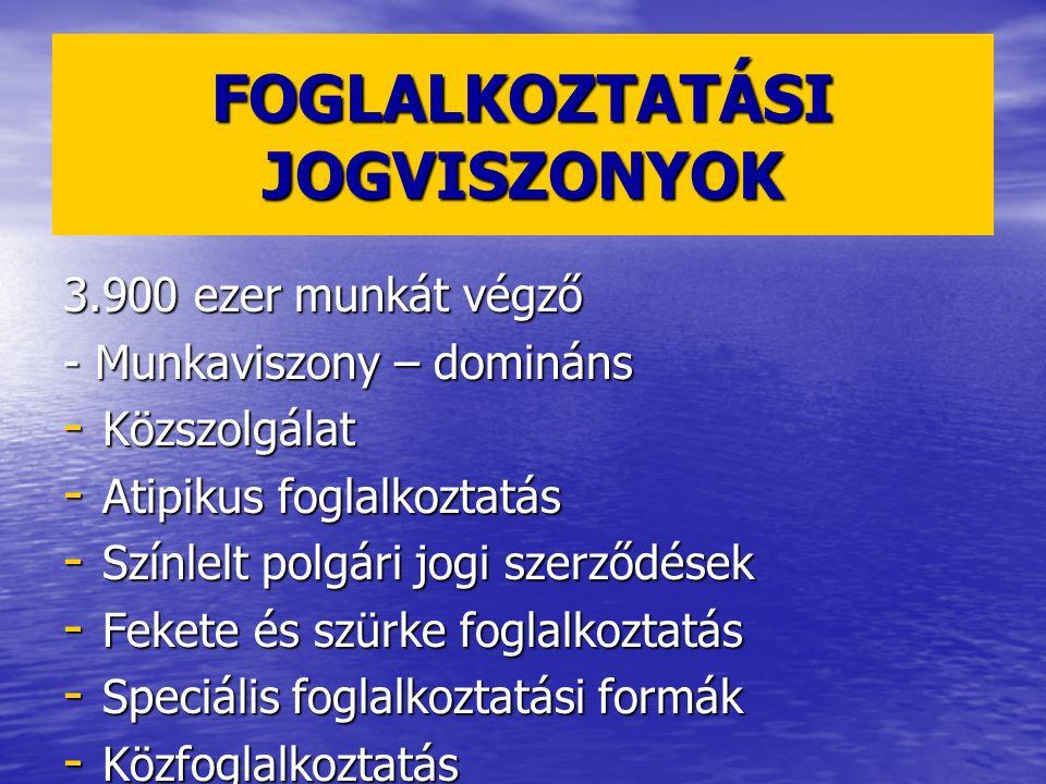 FOGLALKOZTATÁSI JOGVISZONYOK