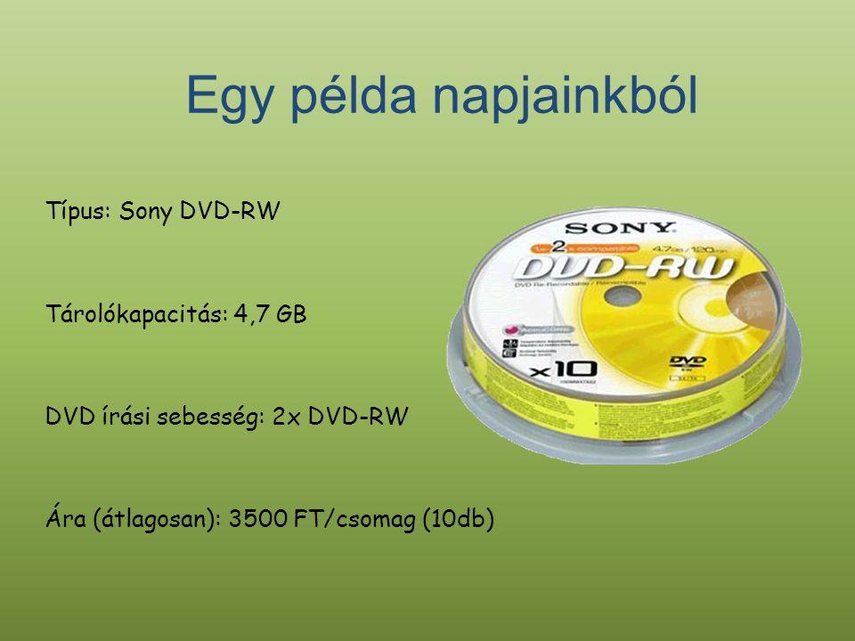 Egy példa napjainkból Típus: Sony DVD-RW Tárolókapacitás: 4,7 GB