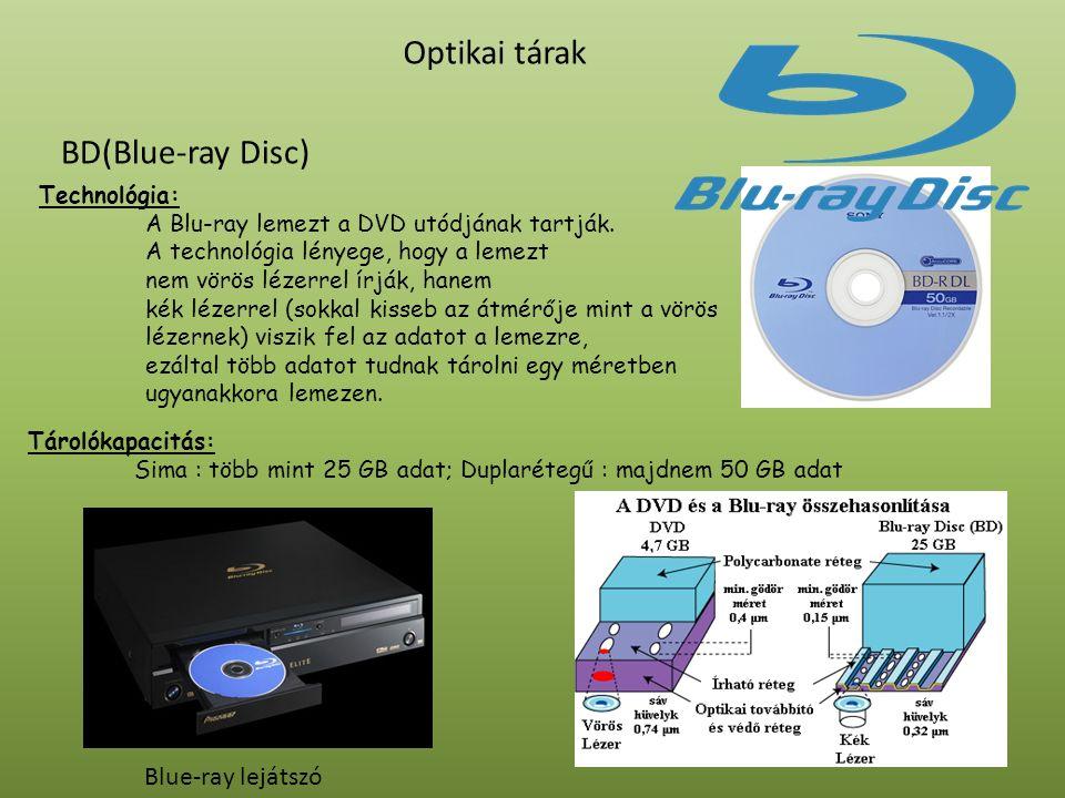 Optikai tárak BD(Blue-ray Disc) Blue-ray lejátszó Technológia: