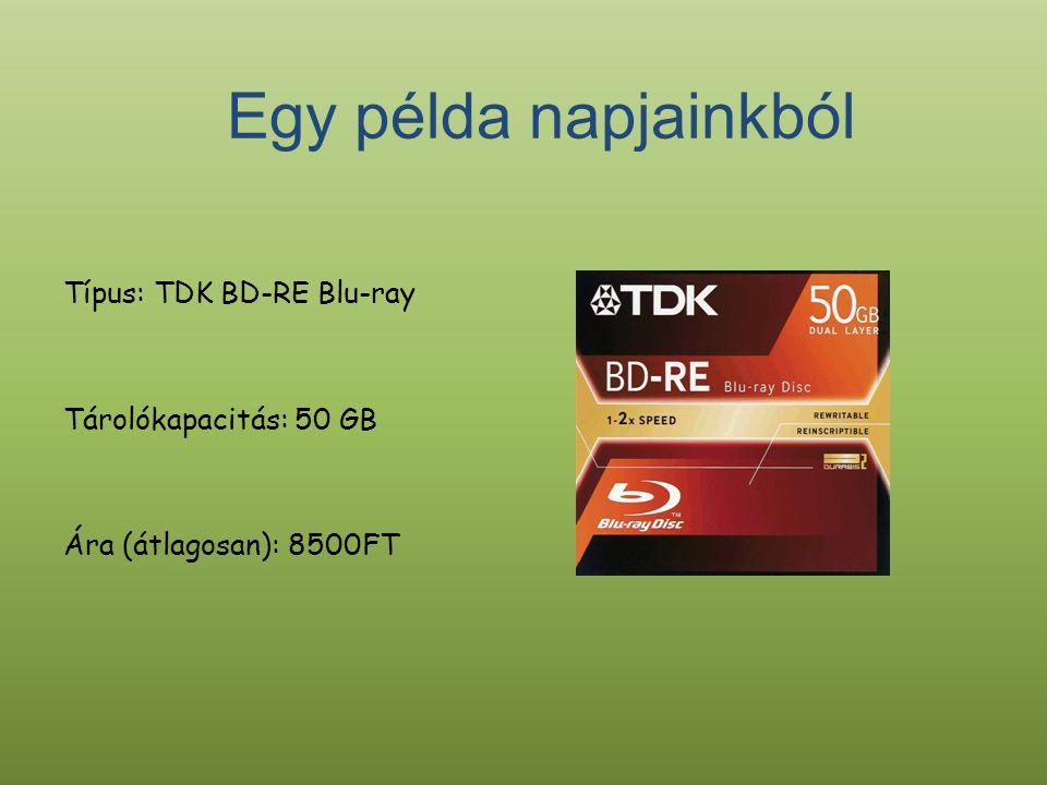 Egy példa napjainkból Típus: TDK BD-RE Blu-ray Tárolókapacitás: 50 GB