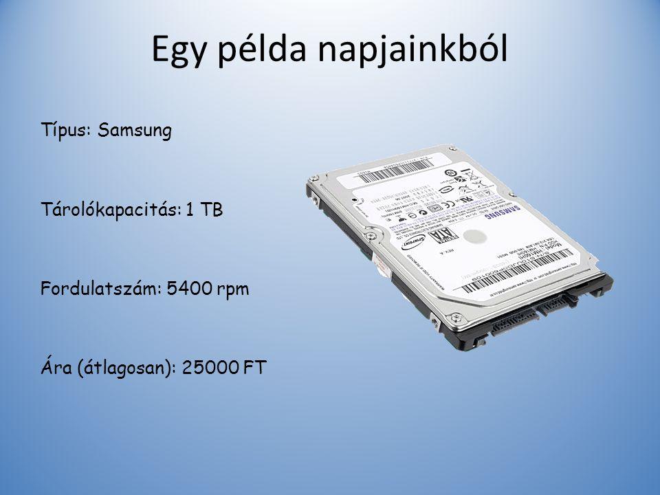 Egy példa napjainkból Típus: Samsung Tárolókapacitás: 1 TB