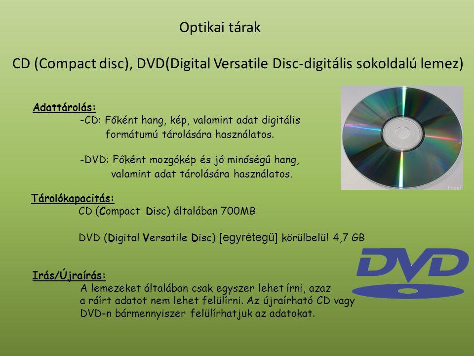 DVD(Digital Versatile Disc-digitális sokoldalú lemez)
