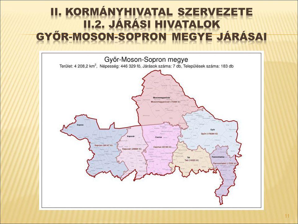 II. Kormányhivatal szervezete II. 2