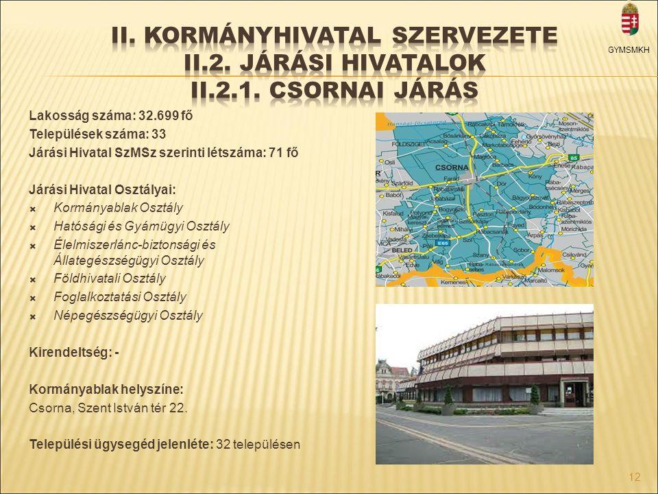 II. Kormányhivatal szervezete II. 2. Járási hivatalok II. 2. 1
