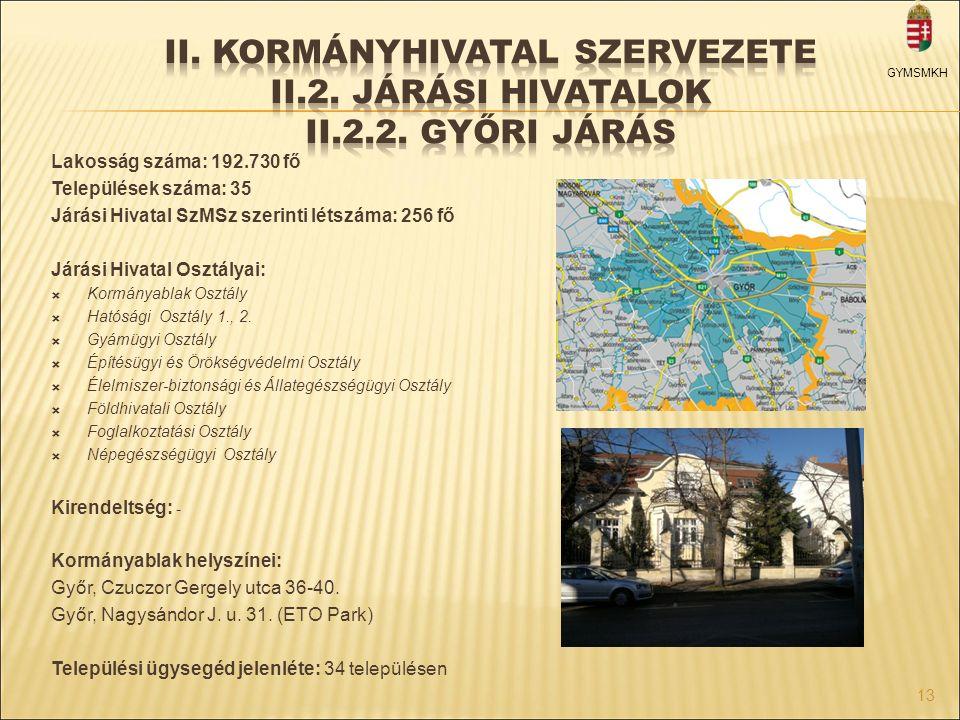 II. Kormányhivatal szervezete II. 2. Járási hivatalok II. 2. 2
