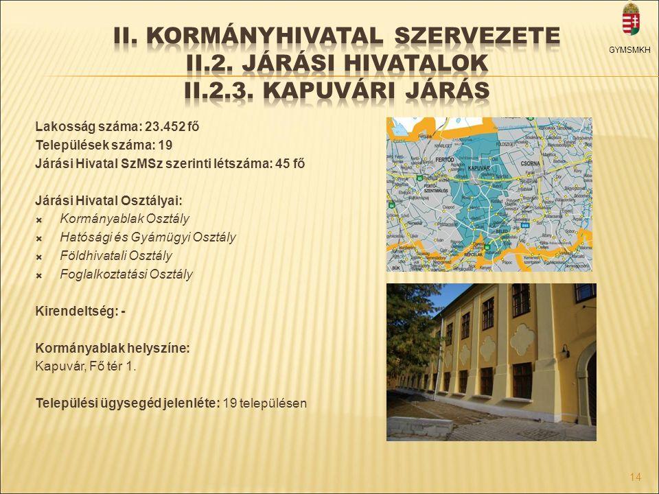II. Kormányhivatal szervezete II. 2. Járási hivatalok II. 2. 3