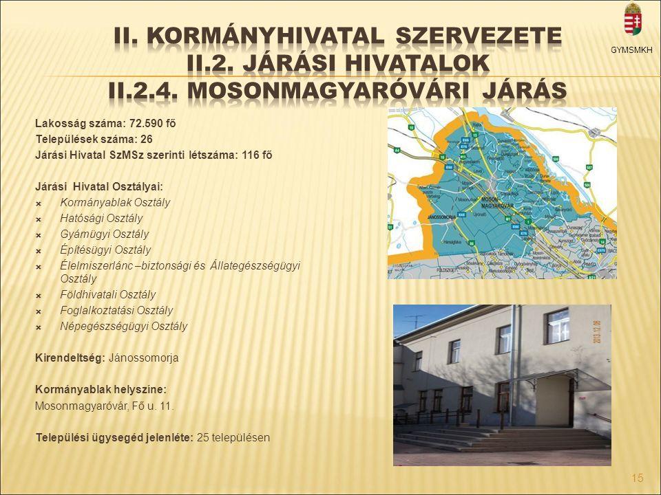 II. Kormányhivatal szervezete II. 2. Járási hivatalok II. 2. 4
