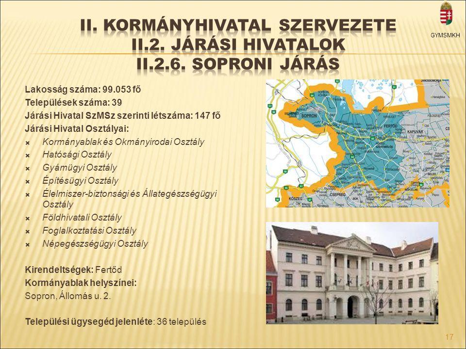 II. Kormányhivatal szervezete II. 2. Járási hivatalok II. 2. 6
