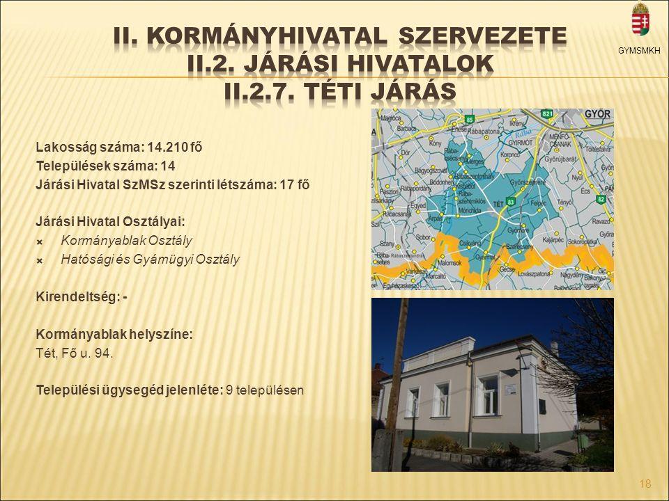II. Kormányhivatal szervezete II. 2. Járási hivatalok II. 2. 7