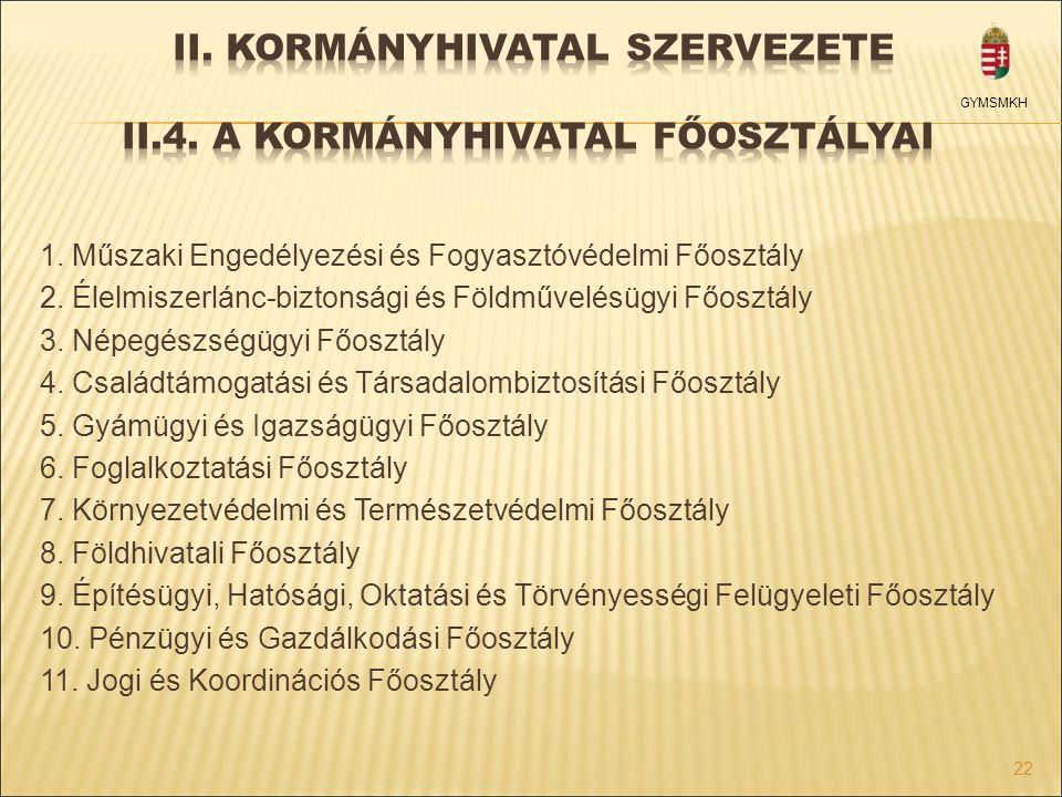 II. Kormányhivatal szervezete II.4. A Kormányhivatal Főosztályai