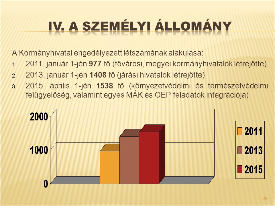 IV. A személyi állomány A Kormányhivatal engedélyezett létszámának alakulása:
