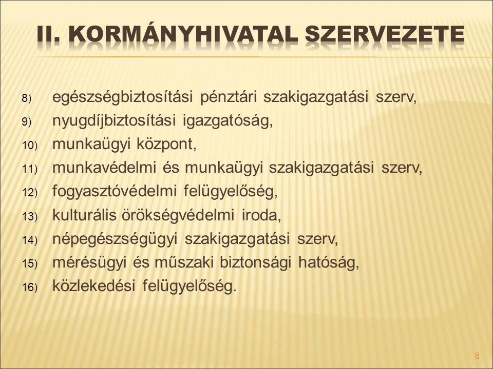 II. Kormányhivatal szervezete