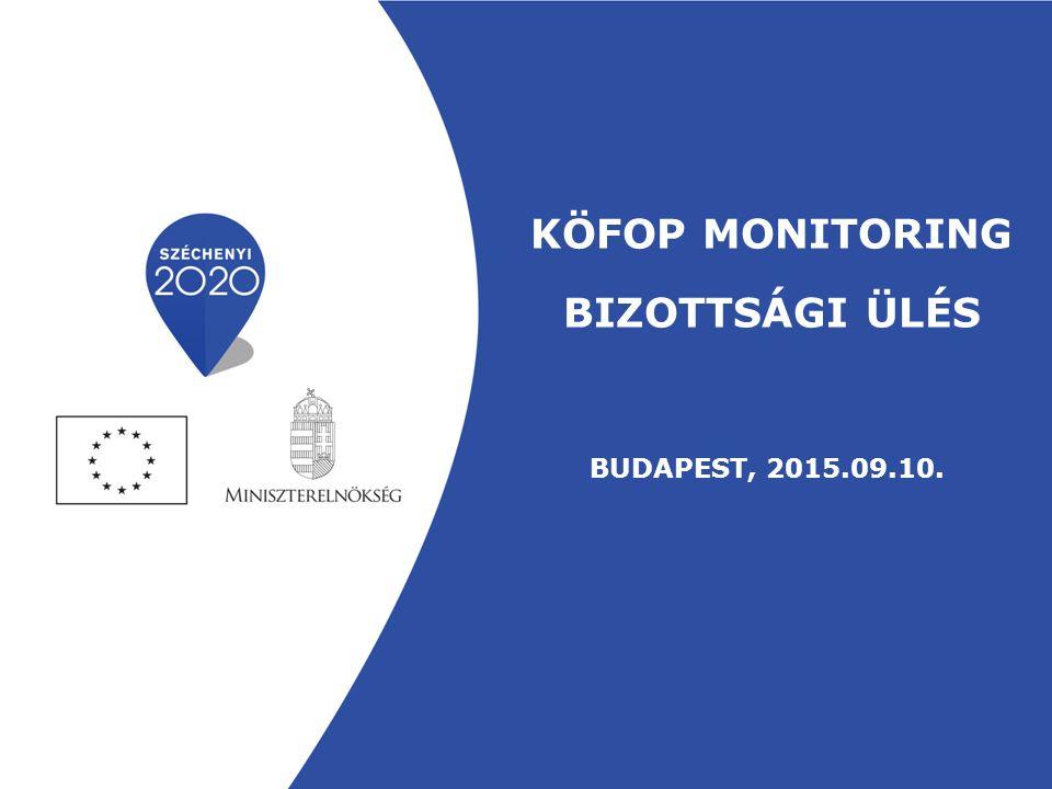 KÖFOP Monitoring Bizottsági Ülés